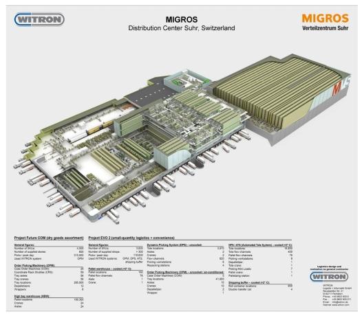 Witron for Migros Distribution Center Suhr AG vant i kategorien Integrert lagerløsning. Her var også Jungheinrich for Keller & Kalmbach nominert.