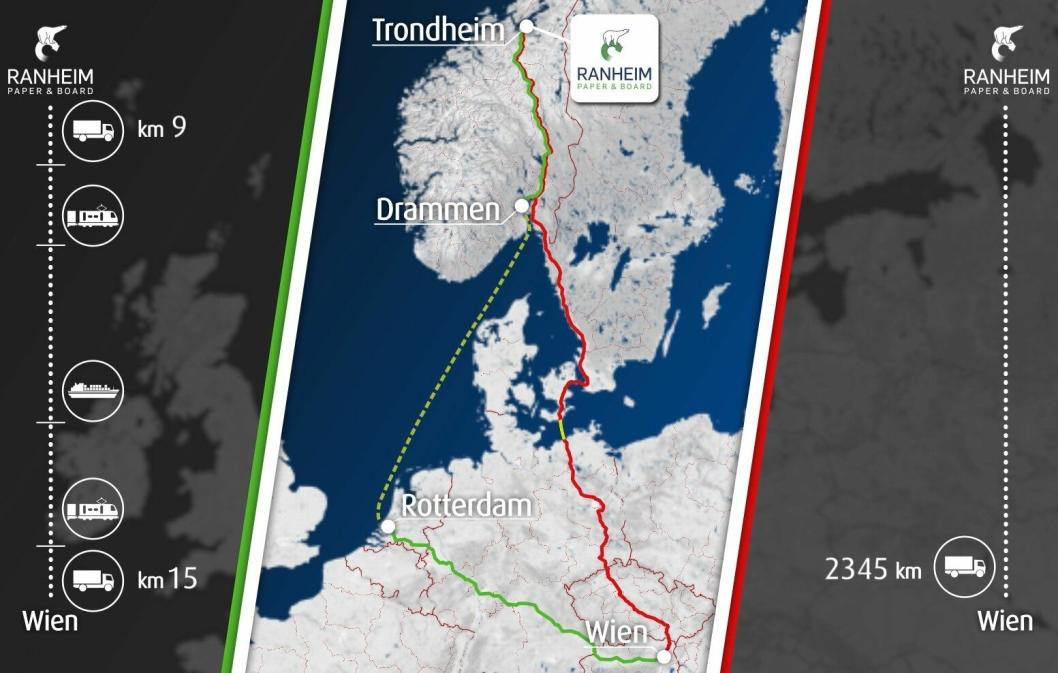 Nå skal papir fra fabrikken i Ranheim gå på bane via Drammen havn og med båt til Rottedam og videre med tog til Wien i Østerrike i stedet for å fraktes på lastebil 2400 kilometer gjennom Europa. Illustrasjon: Drammmen havn