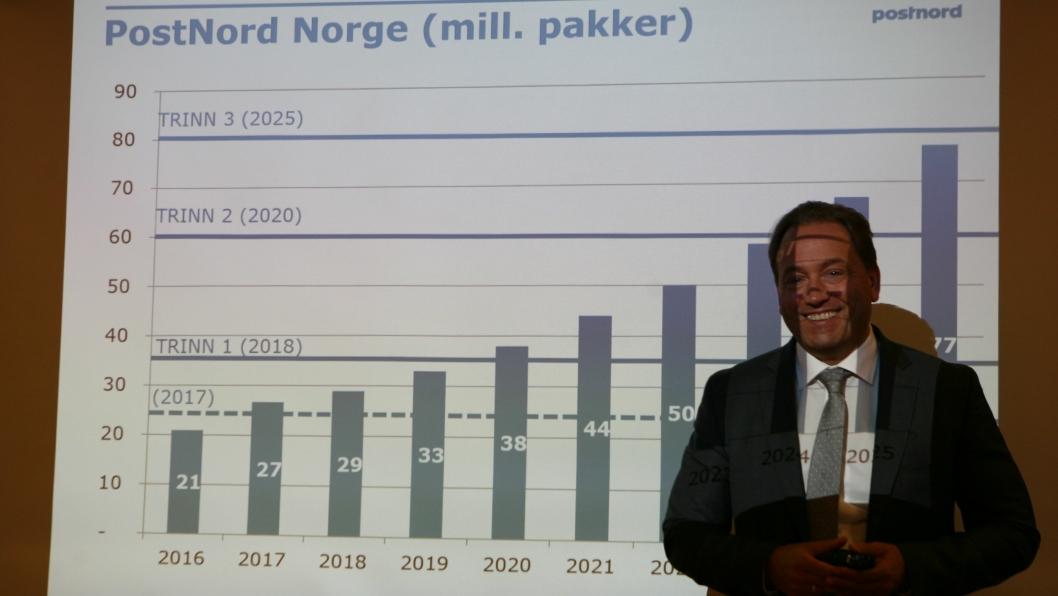 PostNord-sjef Robin Olsen forteller at selskapet investerer tungt for å få fornøyde kunder. Foto: Per Dagfinn Wolden