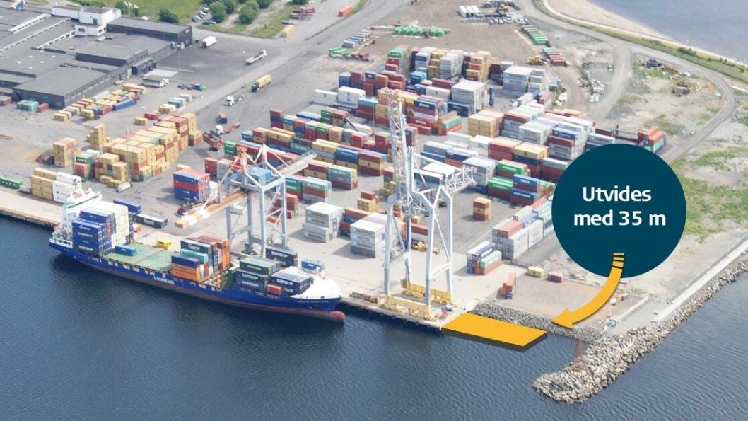 Containerterminalen på Revet. Illustrasjon: Larvik Havn KF.