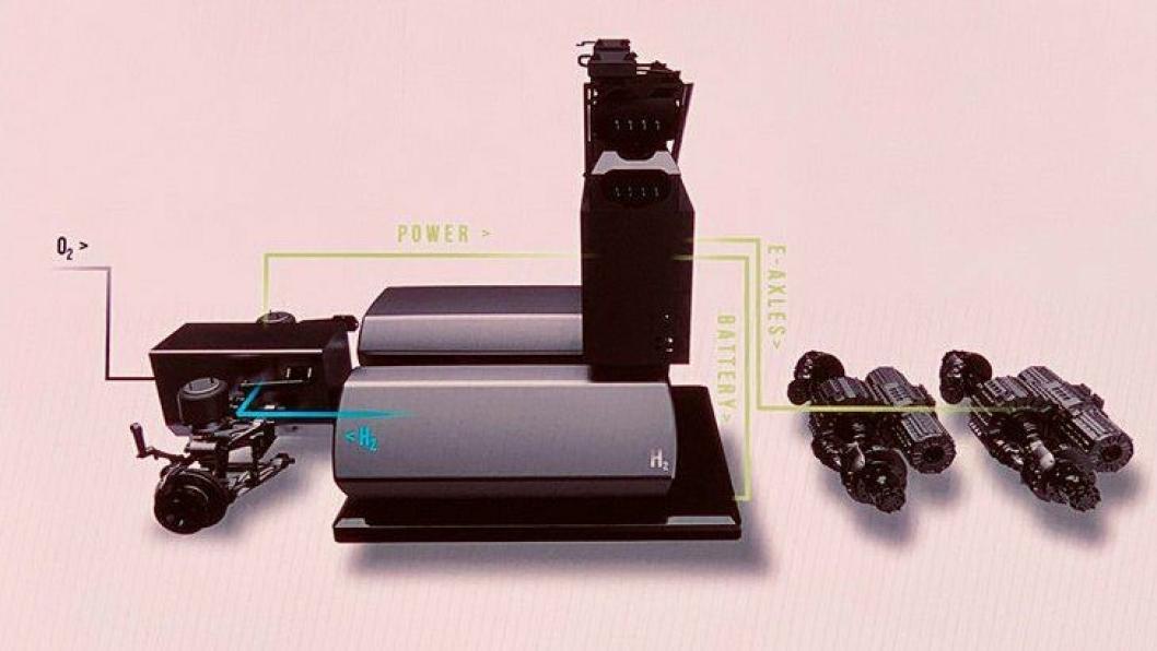 MINDRE BATTERI: Illustrasjon av innmaten til Nikolas lastebil som viser to hydrogentanker og en brenselcelle foran til venstre som gir strøm direkte til elmotorene koblet direkte på hjulakslene og til batteriet. Det trengs ikke så stort batteri som på helelektriske biler