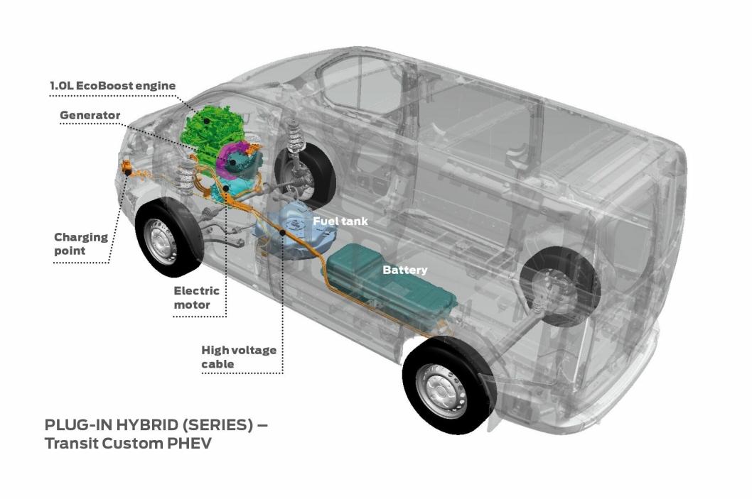 Den nye ladbare Transit Custom har fått Fords prisvinnende 1-liters 125 HK EcoBoost-bensinmotor som rekkeviddeforlenger.