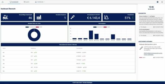 ForkOn Fleet Management System Software.