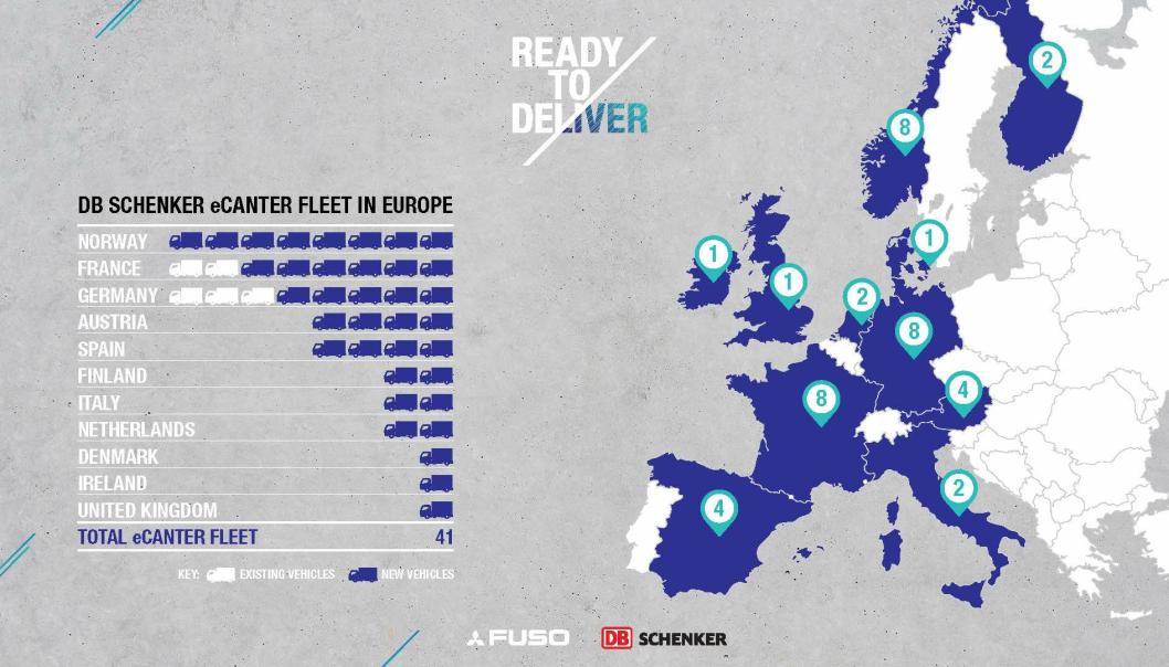 Illustrasjonen viser antallet eCanter DB Schenker har i drift i Europa i dag (hvite biler), og de nye som leveres (blå biler), fordelt på land. Norge er landet i Europa som får flest av de nye lette lastebilene fra Fuso.