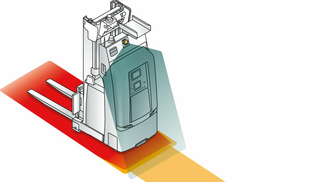 Med EKS 215a har Jungheinrich redusert 131 millimeter i lengde og 85 millimeter i bredde i forhold til tidligere modell. Dette reduserer påkrevd plass og øker truckens evne til å integreres i eksisterende lagre. Jungheinrich EKS215a AGV