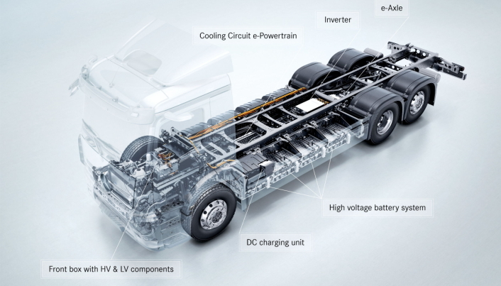 KOMPONENTER: Her ser vi hvordan de ulike komponentene er plassert i chassiset. Det blir absolutt ikke et tomrom under hytta.